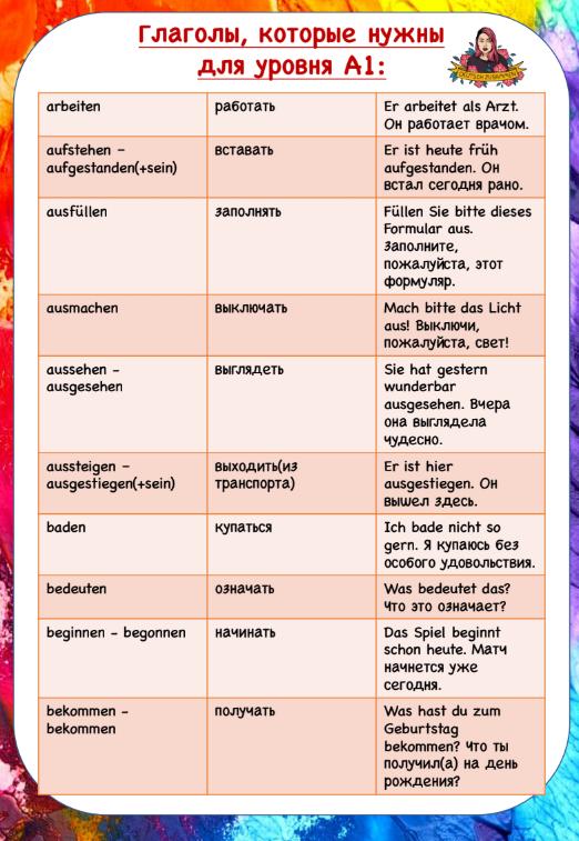 Глаголы для уровня А1